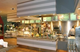 Swing Door Hinges in the Catering Trade